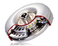 Hyper-elliptical torque converter technology